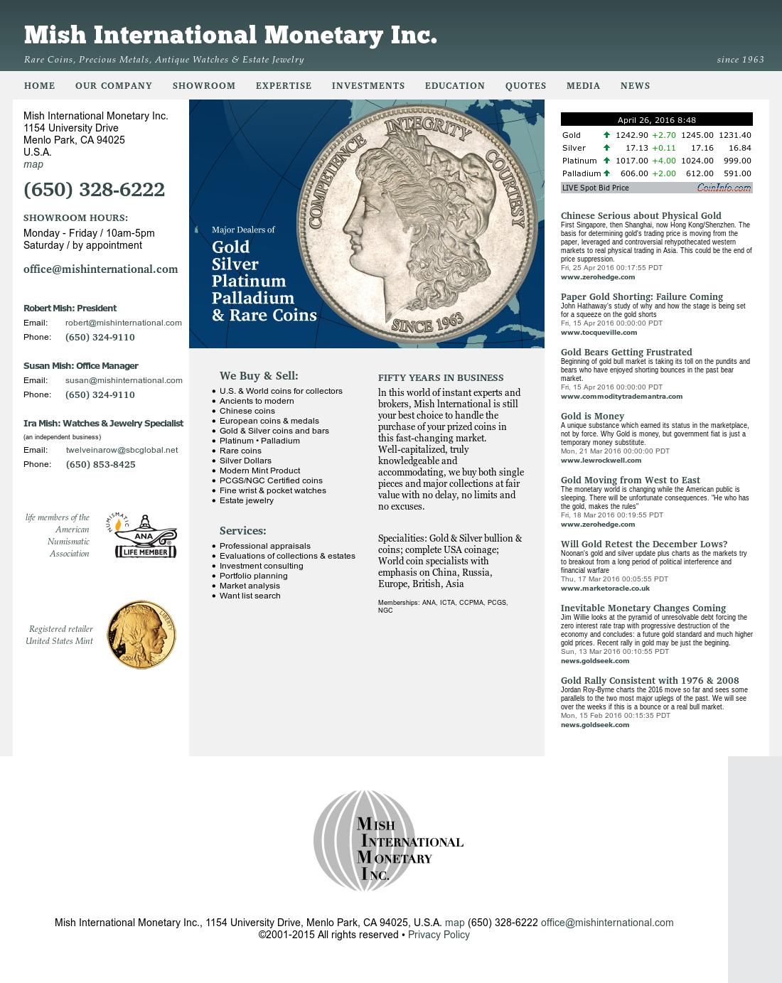 Mish International Monetary Competitors, Revenue and
