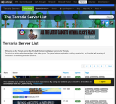 Terraria Servers Competitors Revenue And Employees Owler Company