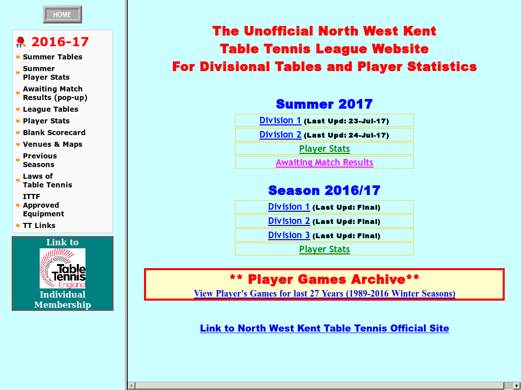 North West Kent Table Tennis League Website History